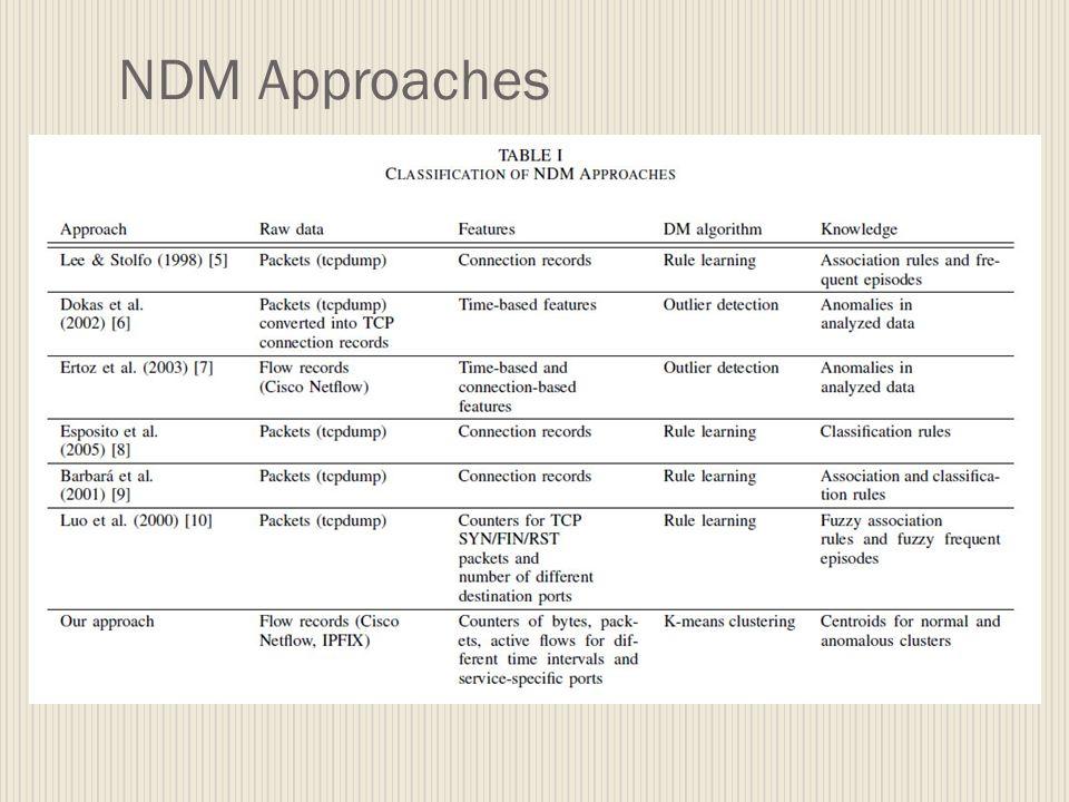 NDM Approaches