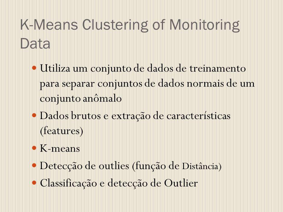 K-Means Clustering of Monitoring Data Utiliza um conjunto de dados de treinamento para separar conjuntos de dados normais de um conjunto anômalo Dados brutos e extração de características (features) K-means Detecção de outlies (função de Distância) Classificação e detecção de Outlier