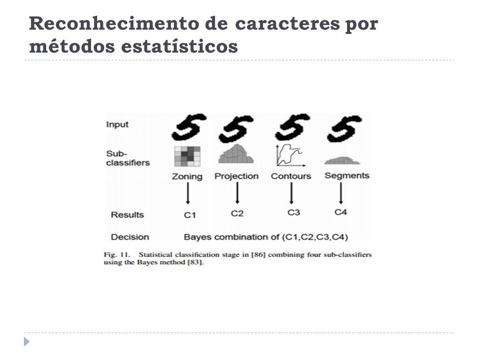 Reconhecimento de caracteres por métodos estatísticos