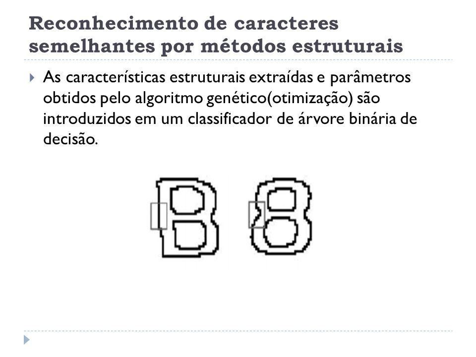 Reconhecimento de caracteres semelhantes por métodos estruturais As características estruturais extraídas e parâmetros obtidos pelo algoritmo genético