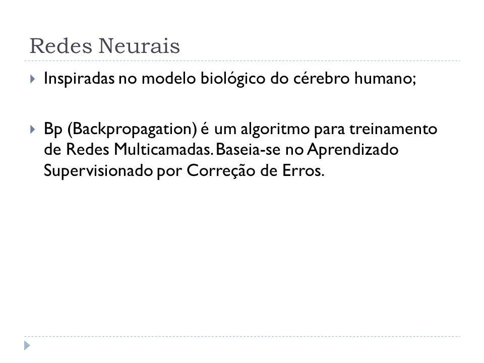 Redes Neurais Inspiradas no modelo biológico do cérebro humano; Bp (Backpropagation) é um algoritmo para treinamento de Redes Multicamadas. Baseia-se