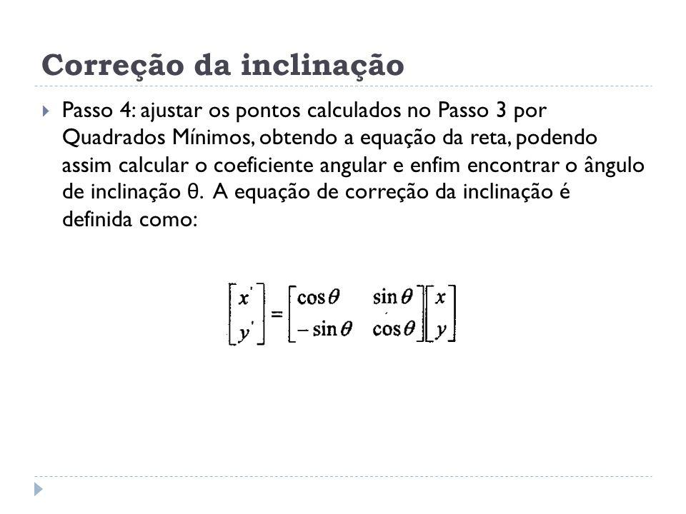 Correção da inclinação Passo 4: ajustar os pontos calculados no Passo 3 por Quadrados Mínimos, obtendo a equação da reta, podendo assim calcular o coeficiente angular e enfim encontrar o ângulo de inclinação θ.