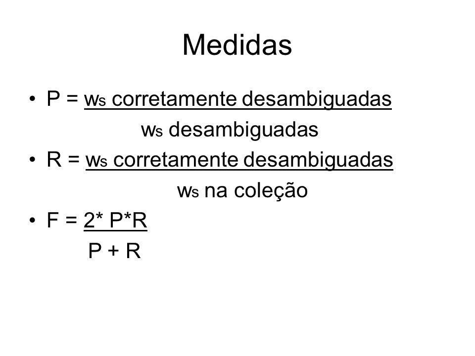 Medidas P = w s corretamente desambiguadas w s desambiguadas R = w s corretamente desambiguadas w s na coleção F = 2* P*R P + R
