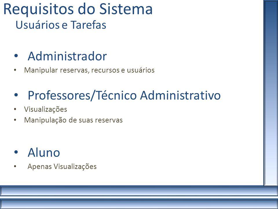 Requisitos do Sistema Administrador Manipular reservas, recursos e usuários Professores/Técnico Administrativo Visualizações Manipulação de suas reser