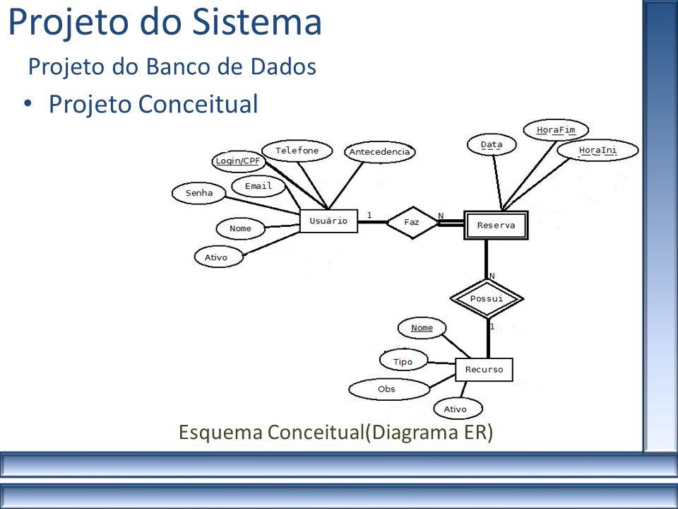 Projeto do Banco de Dados Projeto Lógico Projeto do Sistema Esquema Lógico