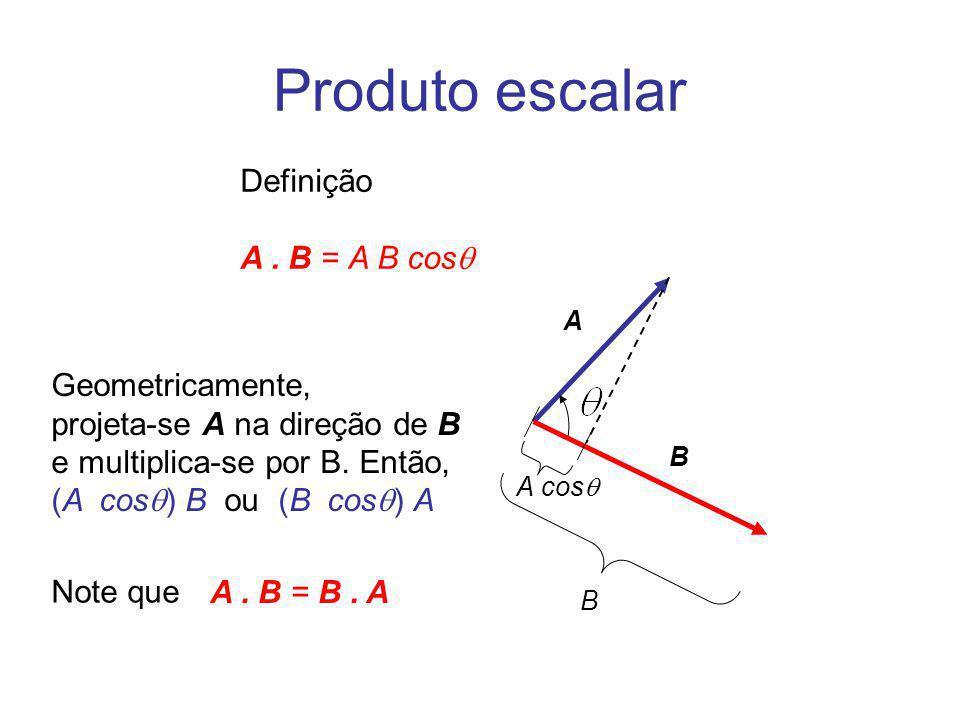 Produto escalar A B Definição A. B = A B cos A cos Geometricamente, projeta-se A na direção de B e multiplica-se por B. Então, (A cos ) B ou (B cos )