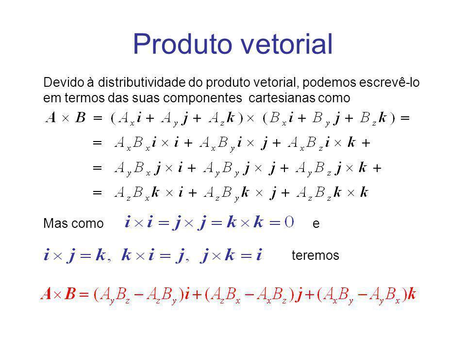 Produto vetorial Devido à distributividade do produto vetorial, podemos escrevê-lo em termos das suas componentes cartesianas como Mas como e teremos