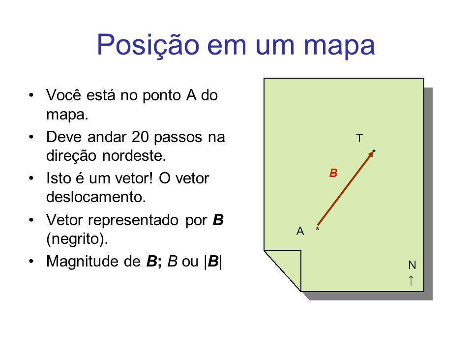 Soma de Vetores Soma de deslocamentos é um deslocamento R = A + B A + B = B + A note que A B R R