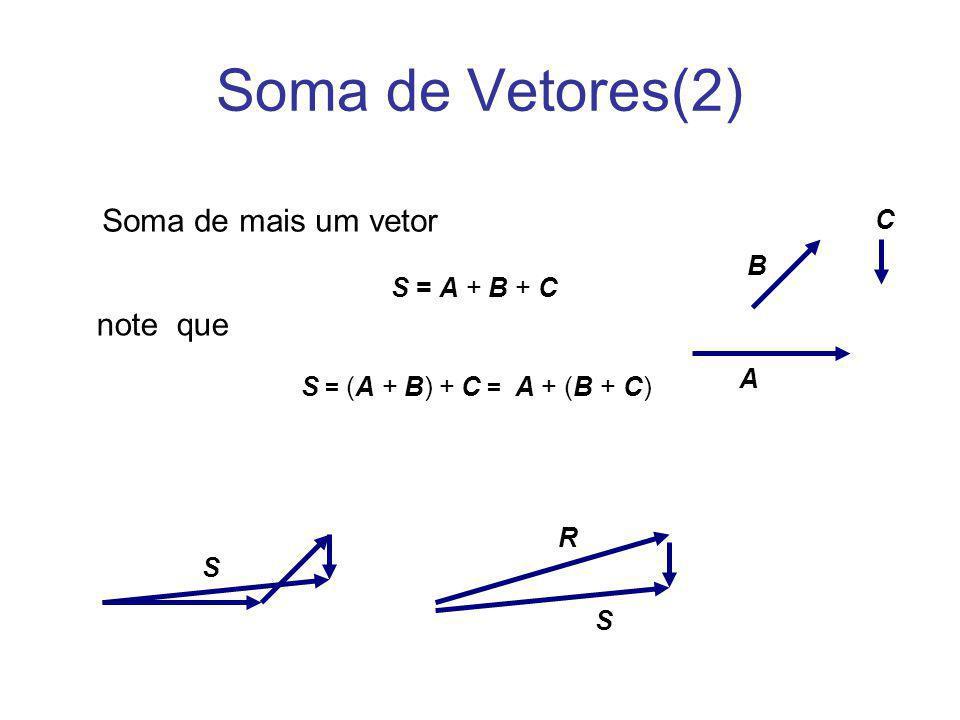 Soma de Vetores(2) Soma de mais um vetor S = A + B + C S = (A + B) + C = A + (B + C) note que A B R C S S