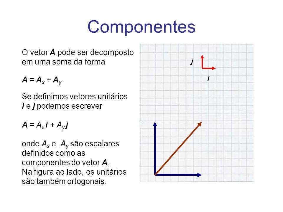 Componentes O vetor A pode ser decomposto em uma soma da forma A = A x + A y j i Se definimos vetores unitários i e j podemos escrever A = A x i + A y