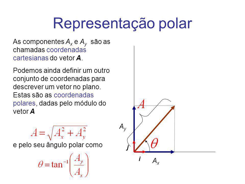 Representação polar j i AyAy AxAx As componentes A x e A y são as chamadas coordenadas cartesianas do vetor A. e pelo seu ângulo polar como Podemos ai