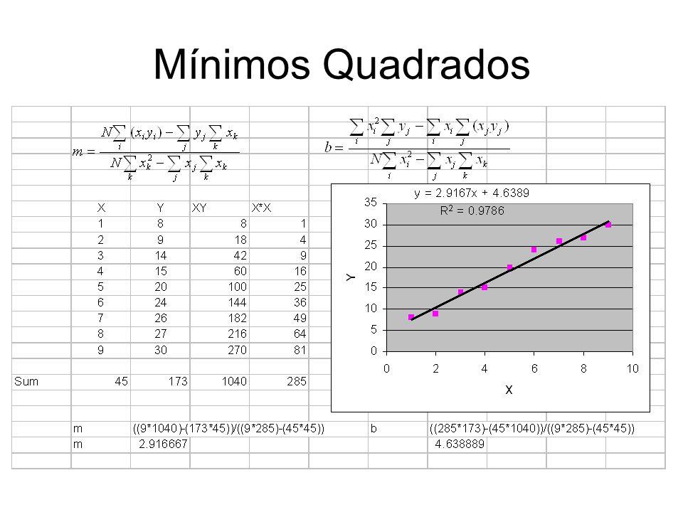 Matlab clear; close all; % Exemplo 1 – ajuste linear x = [1,2,3,4,5,6,7,8,9]; y = [8,9,14,15,20,24,26,27,30]; n = 1; p = polyfit(x,y,n); xi = 0:0.1:10; yi = polyval(p,xi); figure(1); plot(x,y, * ,xi,yi); %Exemplo 2 – polinomio de grau 4 x = [1,2,3,4,5,6,7,8,9]; y = sin(x)+rand(1,length(x)); n = 4; p = polyfit(x,y,n); xi = 1:0.1:9; yi = polyval(p,xi); figure(2); plot(x,y, * ,xi,yi);