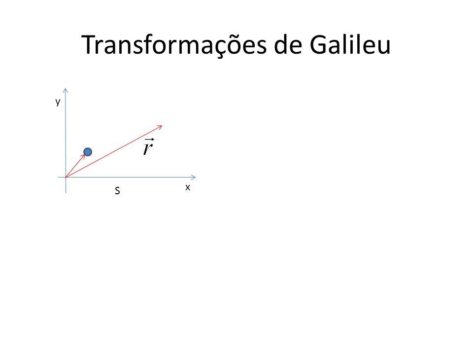 Transformações de Galileu x y S