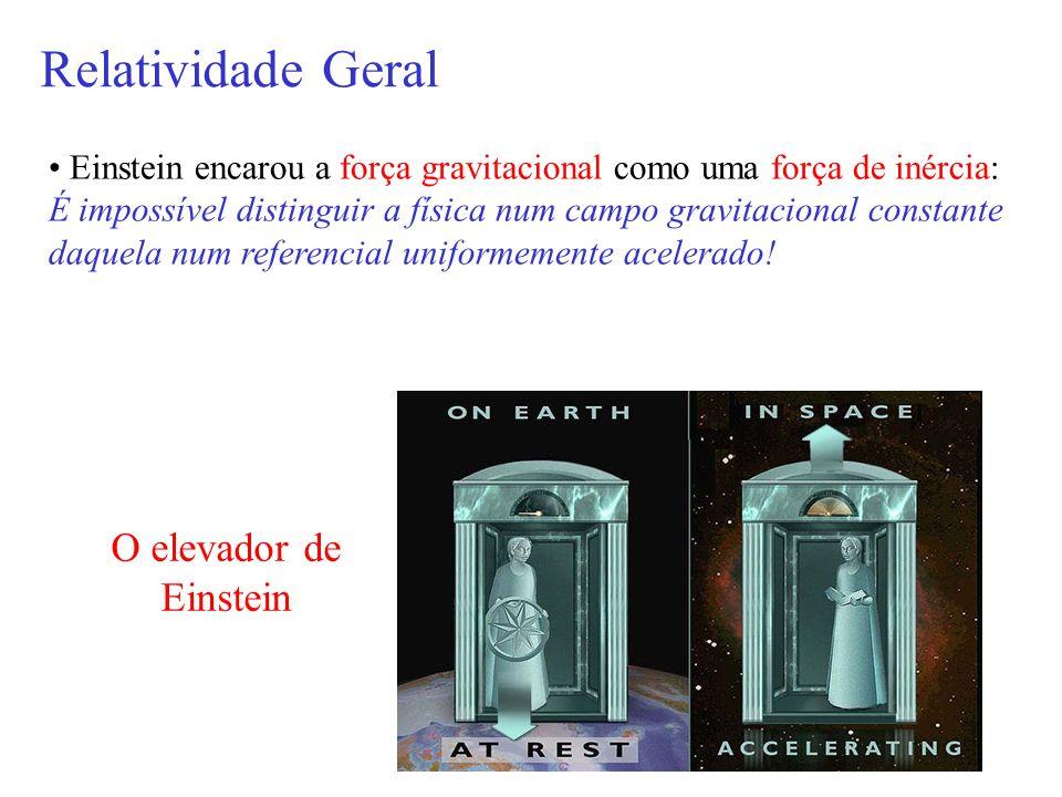Relatividade Geral Einstein encarou a força gravitacional como uma força de inércia: É impossível distinguir a física num campo gravitacional constant