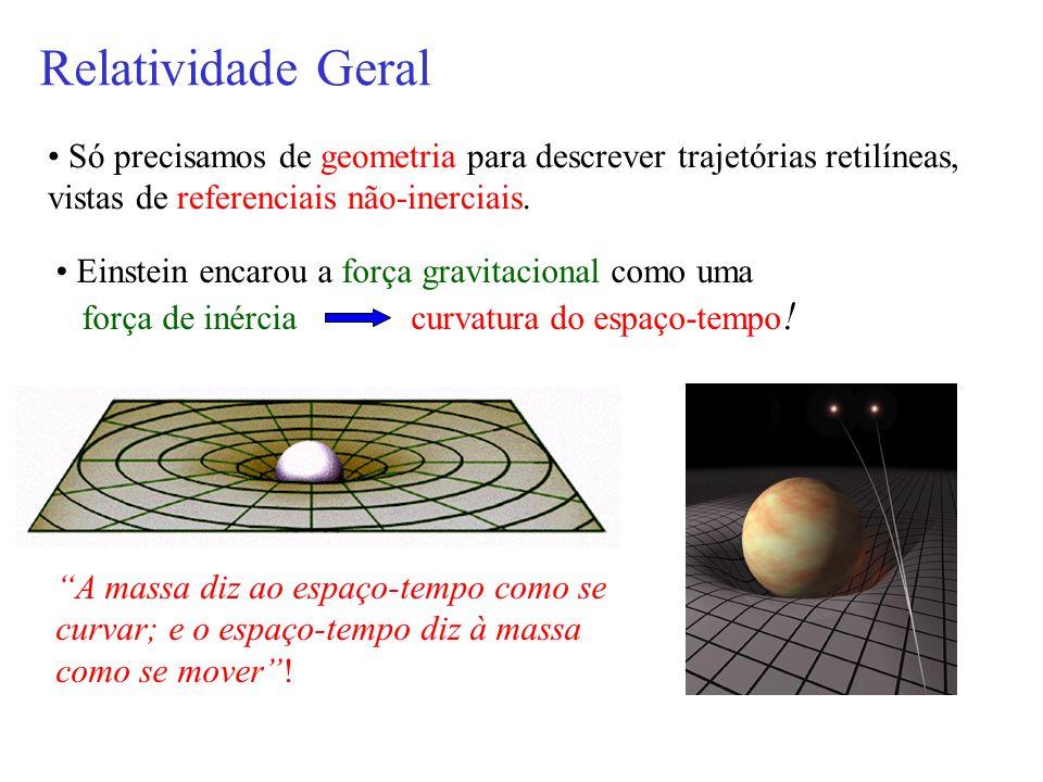 Só precisamos de geometria para descrever trajetórias retilíneas, vistas de referenciais não-inerciais. Relatividade Geral A massa diz ao espaço-tempo