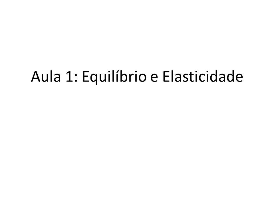 Condições de Equilíbrio Força resultante nula Torque (ou momento) resultante nulo