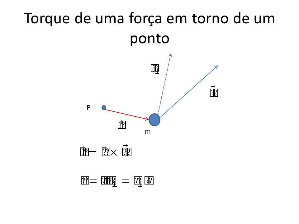 Torque de uma força em torno de um ponto P m