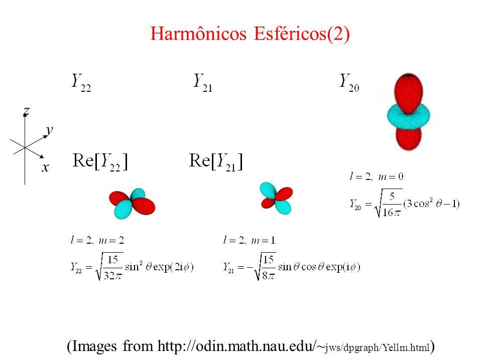 Harmônicos Esféricos(2) (Images from http://odin.math.nau.edu/~ jws/dpgraph/Yellm.html ) z x y