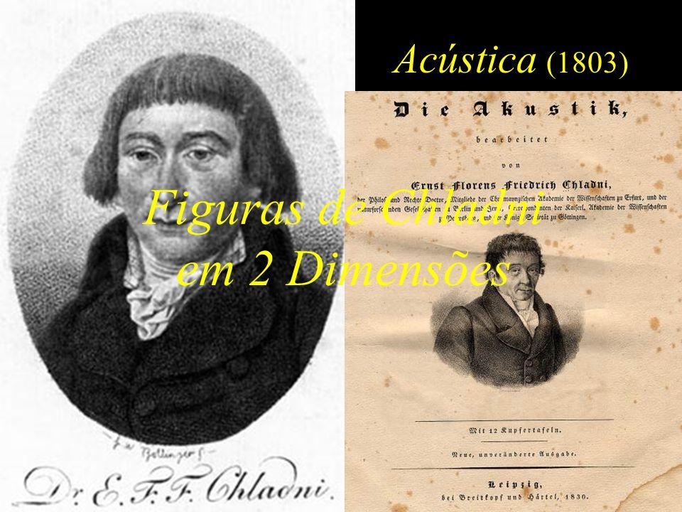 E. F. F. Chladni (1756-1827) Acústica (1803) Figuras de Chladni em 2 Dimensões