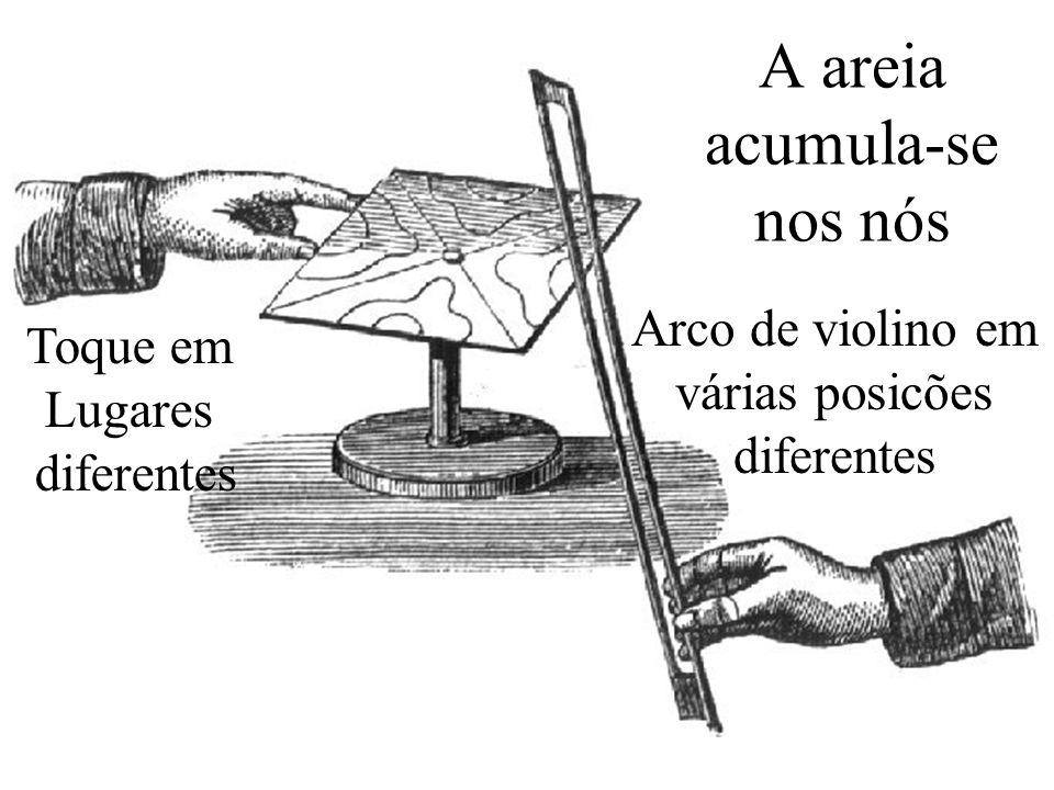 A areia acumula-se nos nós Toque em Lugares diferentes Arco de violino em várias posicões diferentes