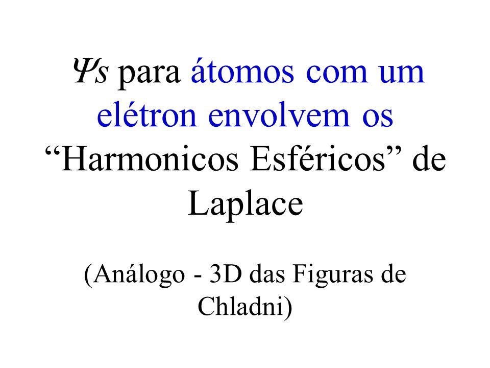 s para átomos com um elétron envolvem os Harmonicos Esféricos de Laplace (Análogo - 3D das Figuras de Chladni)