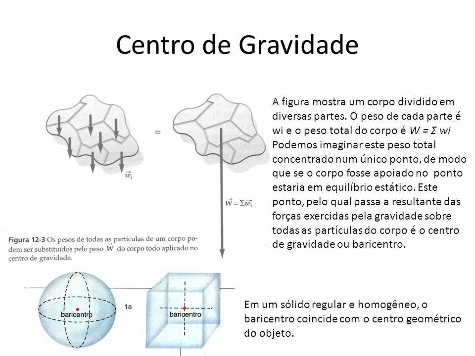 Centro de Gravidade A figura mostra um corpo dividido em diversas partes. O peso de cada parte é wi e o peso total do corpo é W = Σ wi Podemos imagina