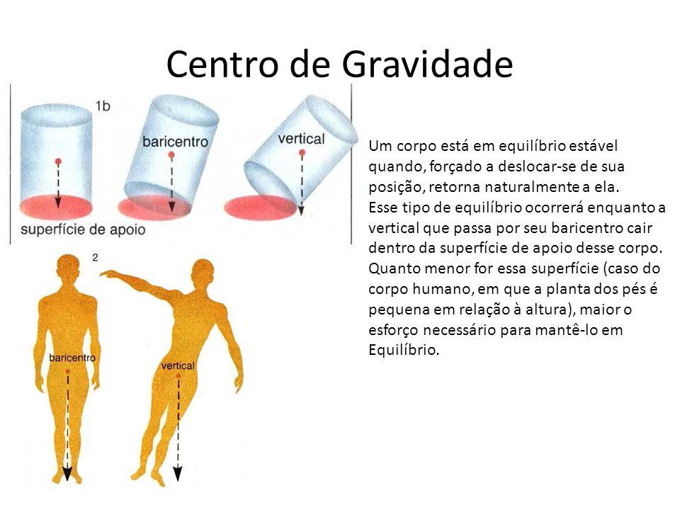 Centro de Gravidade Um corpo está em equilíbrio estável quando, forçado a deslocar-se de sua posição, retorna naturalmente a ela. Esse tipo de equilíb