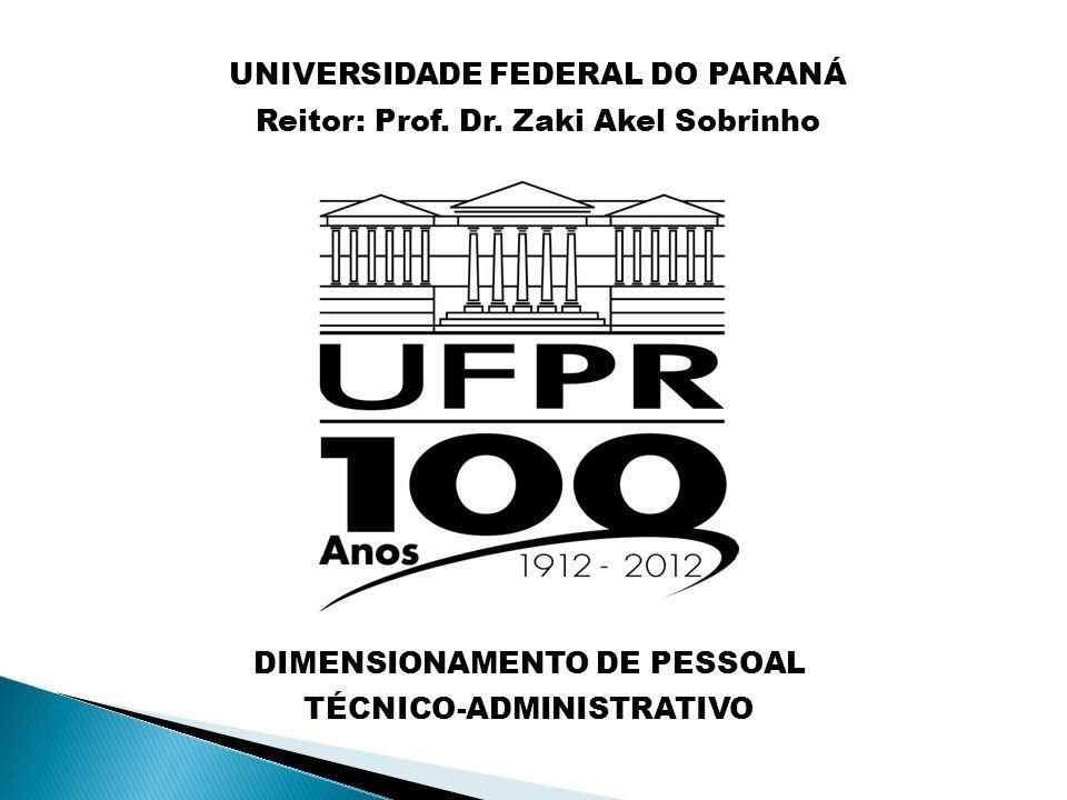 DIMENSIONAMENTO DE PESSOAL TÉCNICO-ADMINISTRATIVO UNIVERSIDADE FEDERAL DO PARANÁ Reitor: Prof.