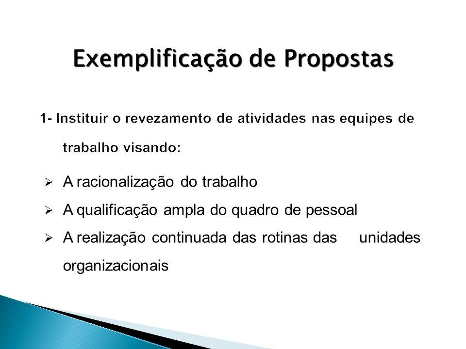 AMBIENTE ORGANIZACIONAL SETORES ACADÊMICOS- AMBIENTE ORGANIZACIONAL - 2011 328 24 18 48 97 10 22 10 2 59 0 50 100 150 200 250 300 350 N° TA'S Administ