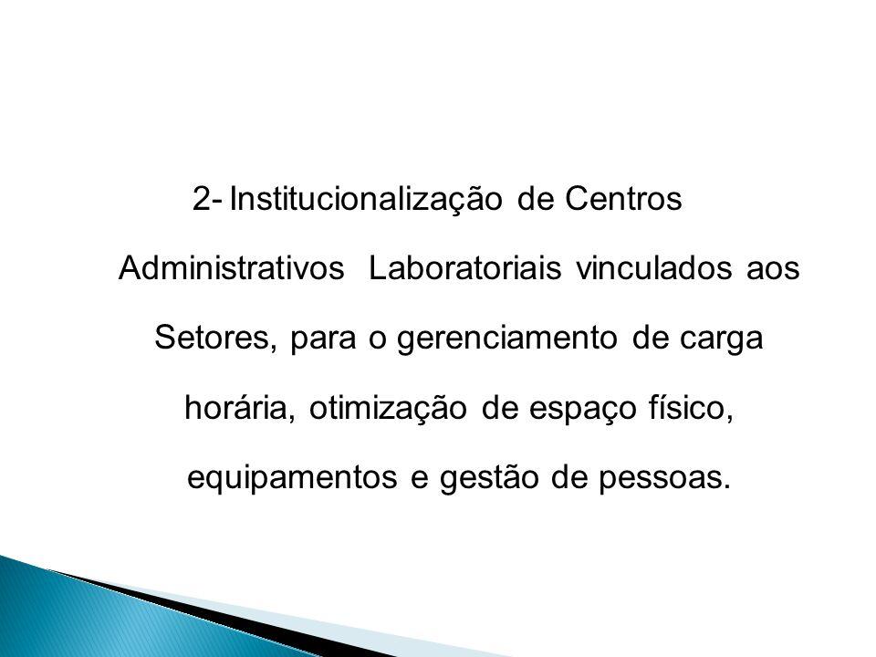 Exemplificação de Propostas A racionalização do trabalho A qualificação ampla do quadro de pessoal A realização continuada das rotinas das unidades or