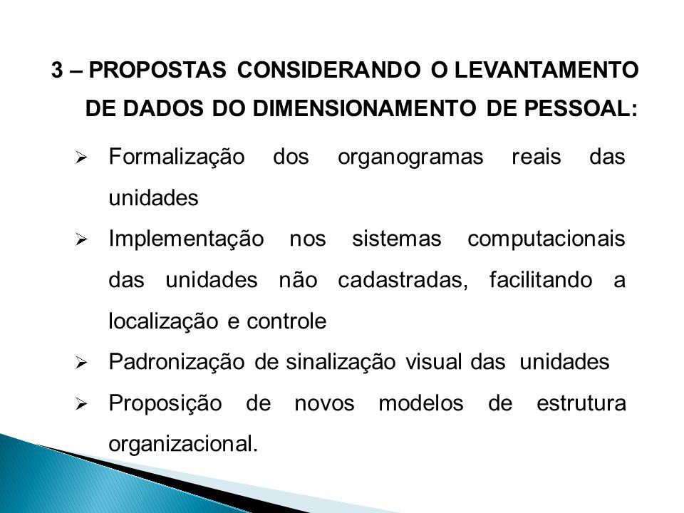2- Institucionalização de Centros Administrativos Laboratoriais vinculados aos Setores, para o gerenciamento de carga horária, otimização de espaço fí