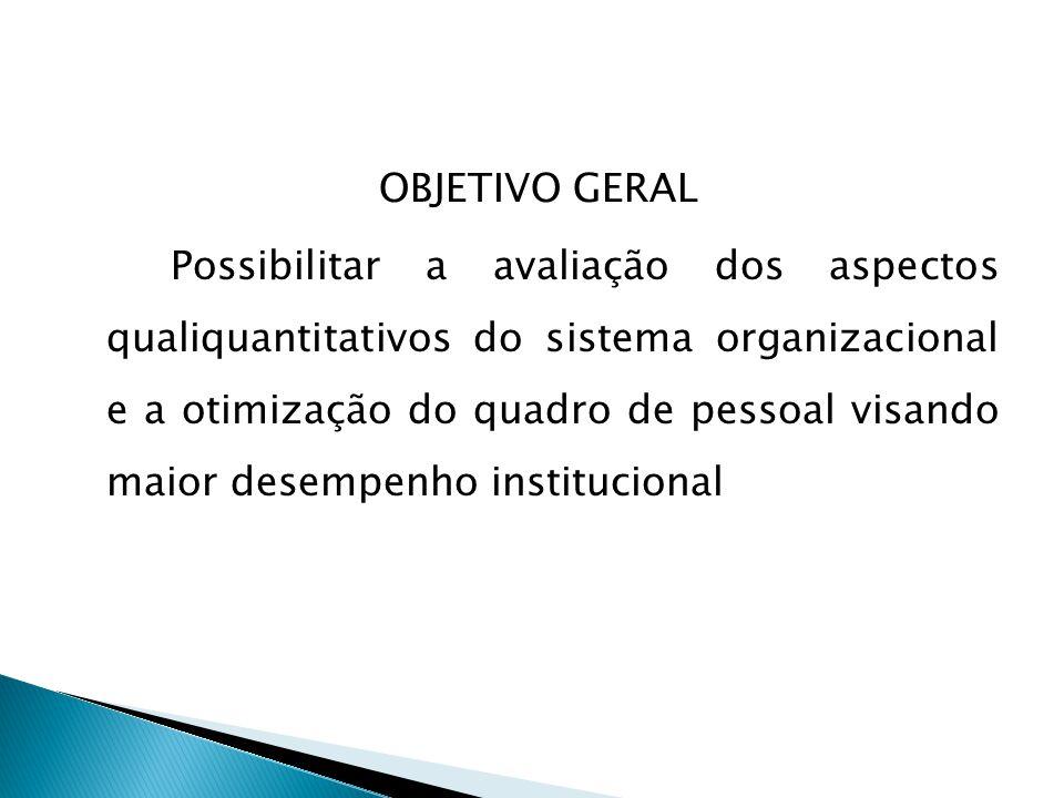 OBJETIVO GERAL Possibilitar a avaliação dos aspectos qualiquantitativos do sistema organizacional e a otimização do quadro de pessoal visando maior desempenho institucional
