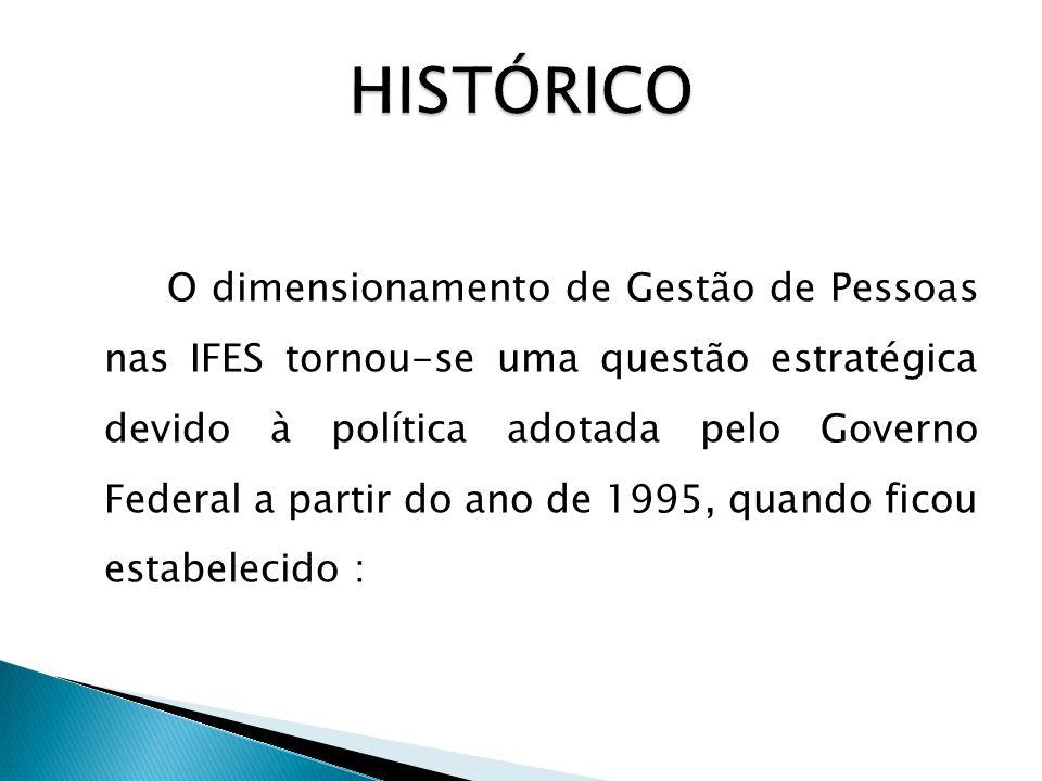O dimensionamento de Gestão de Pessoas nas IFES tornou-se uma questão estratégica devido à política adotada pelo Governo Federal a partir do ano de 1995, quando ficou estabelecido :