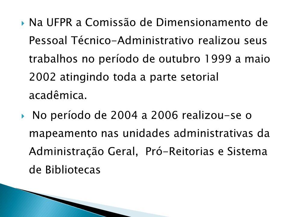 Feita pela equipe e por representantes das unidades organizacionais, sobre a apresentação de simulações dos resultados do dimensionamento.