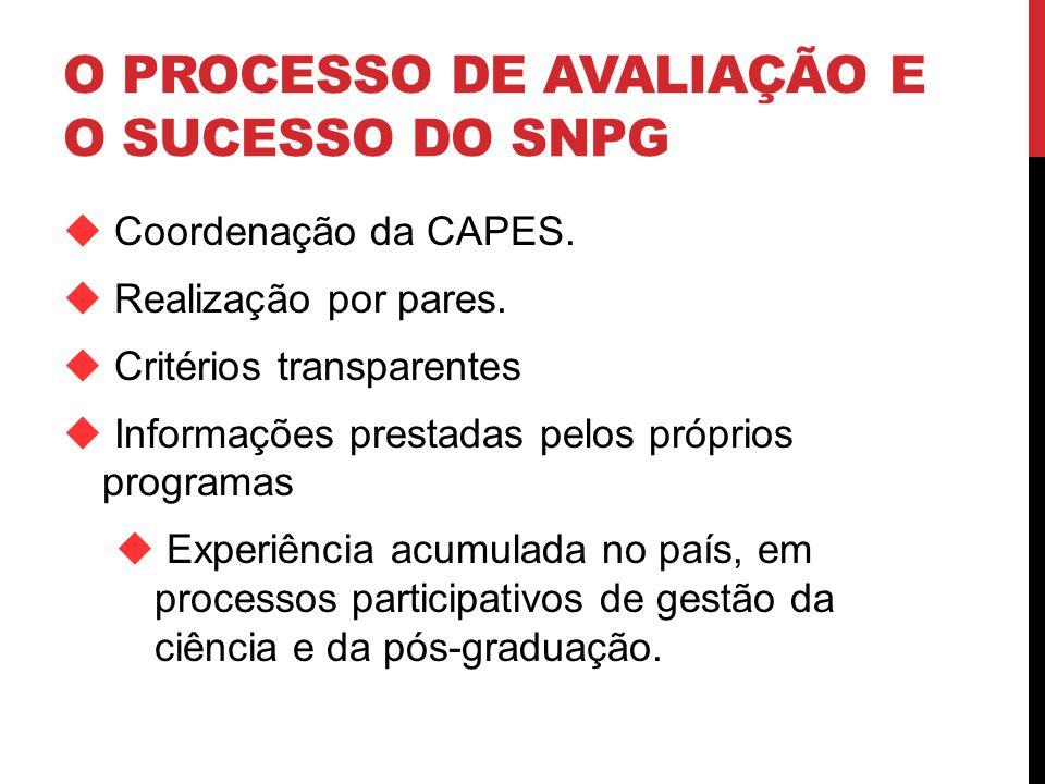 O PROCESSO DE AVALIAÇÃO E O SUCESSO DO SNPG Coordenação da CAPES.
