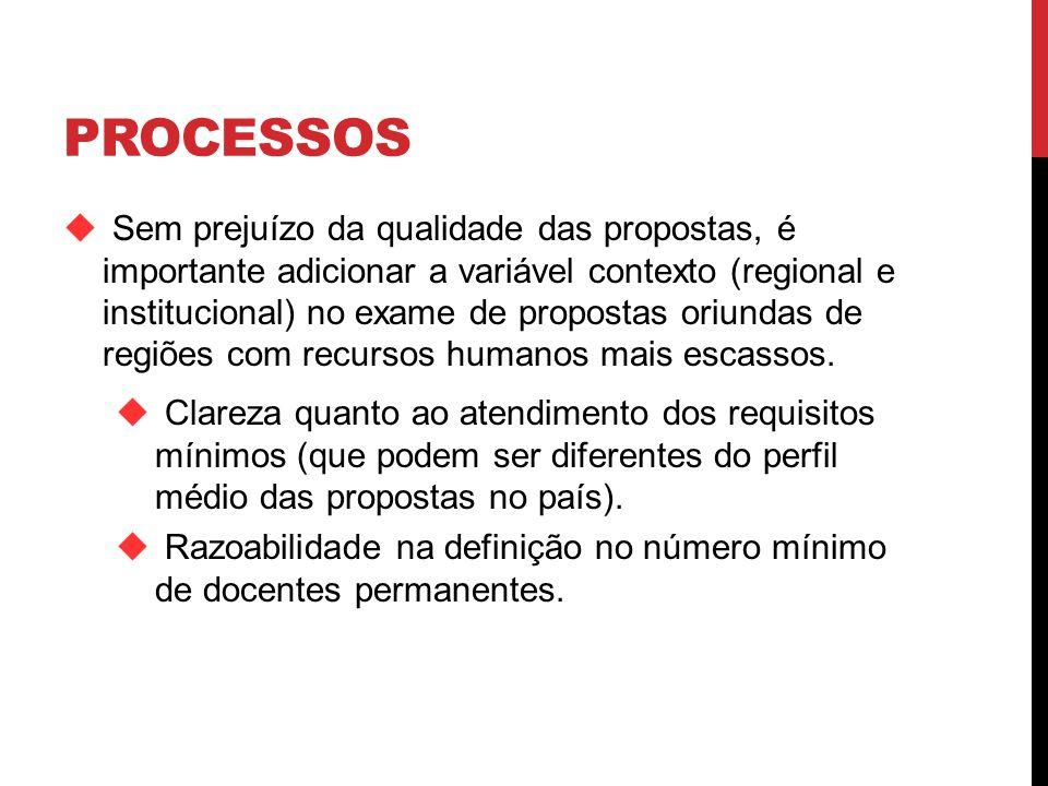 PROCESSOS Sem prejuízo da qualidade das propostas, é importante adicionar a variável contexto (regional e institucional) no exame de propostas oriundas de regiões com recursos humanos mais escassos.
