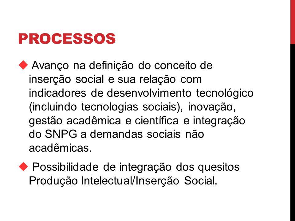 PROCESSOS Avanço na definição do conceito de inserção social e sua relação com indicadores de desenvolvimento tecnológico (incluindo tecnologias sociais), inovação, gestão acadêmica e científica e integração do SNPG a demandas sociais não acadêmicas.