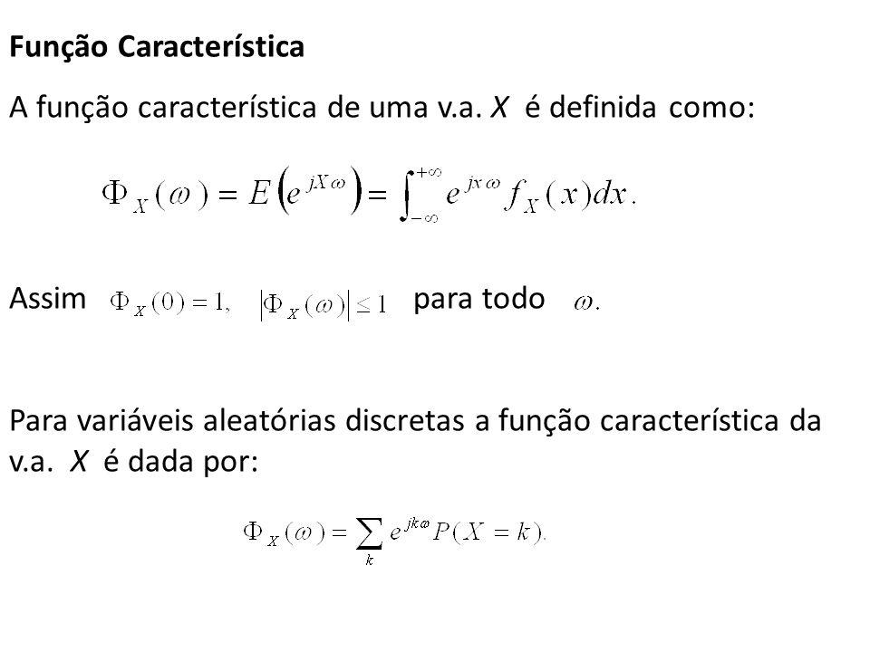 Função Característica A função característica de uma v.a. X é definida como: Assim para todo Para variáveis aleatórias discretas a função característi