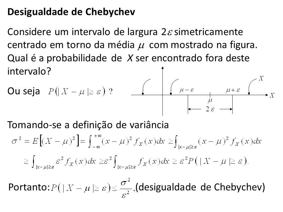 Desigualdade de Chebychev Considere um intervalo de largura 2 simetricamente centrado em torno da média com mostrado na figura. Qual é a probabilidade
