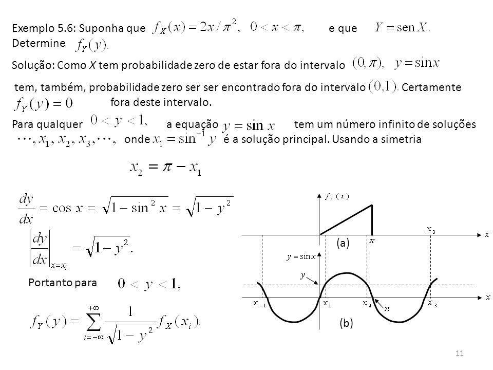 11 Exemplo 5.6: Suponha que e que Determine Solução: Como X tem probabilidade zero de estar fora do intervalo tem, também, probabilidade zero ser ser