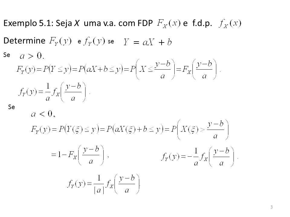 4 Exemplo 5.2: Se então o evento e portanto Se da figura, o evento é equivalente a então Diferenciando, obtém-se Se X é uma v.a.