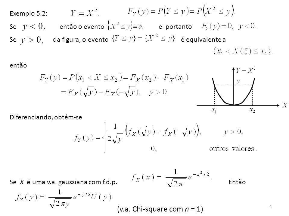 4 Exemplo 5.2: Se então o evento e portanto Se da figura, o evento é equivalente a então Diferenciando, obtém-se Se X é uma v.a. gaussiana com f.d.p.