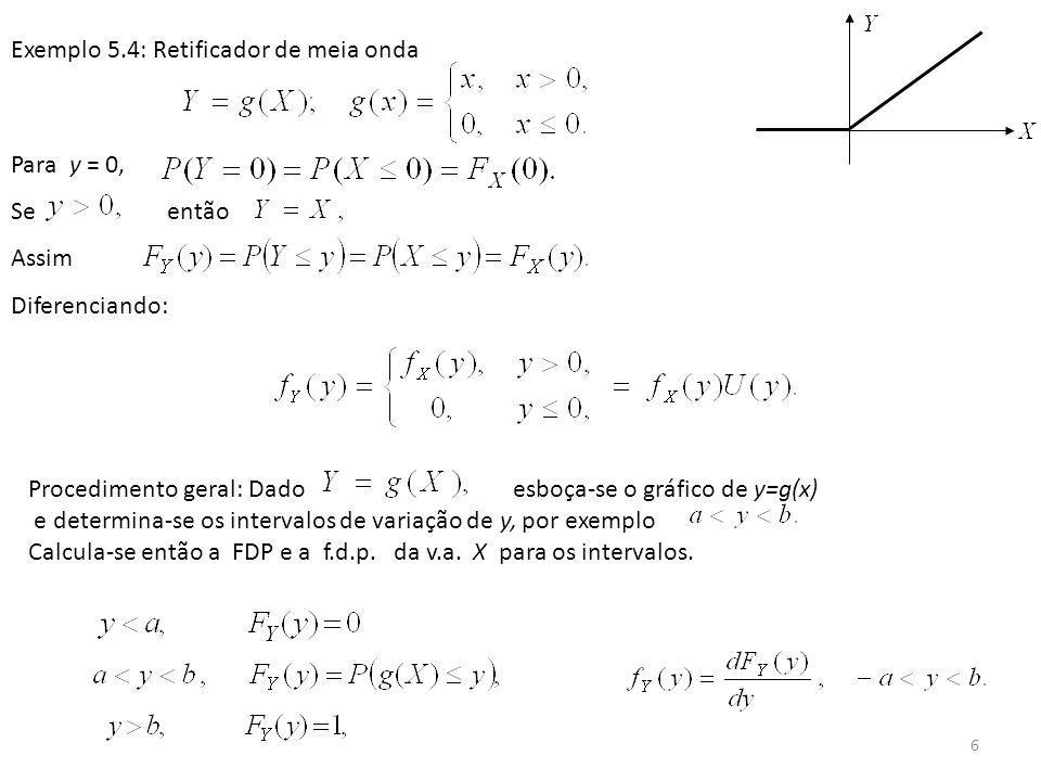 6 Exemplo 5.4: Retificador de meia onda Para y = 0, Se então Assim Diferenciando: Procedimento geral: Dado esboça-se o gráfico de y=g(x) e determina-s