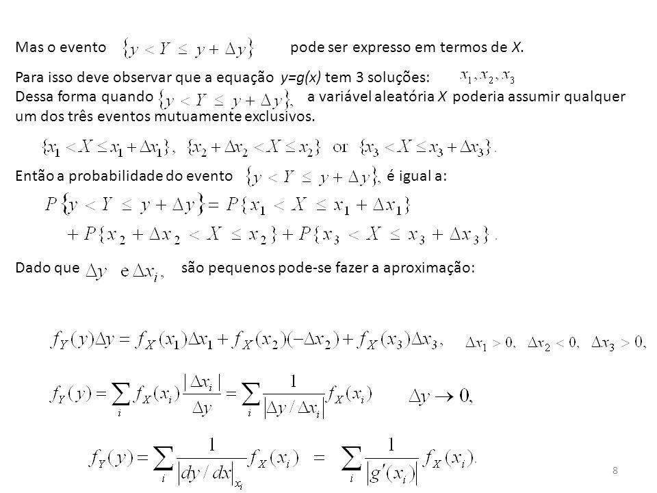 8 Mas o evento pode ser expresso em termos de X. Para isso deve observar que a equação y=g(x) tem 3 soluções: Dessa forma quando a variável aleatória