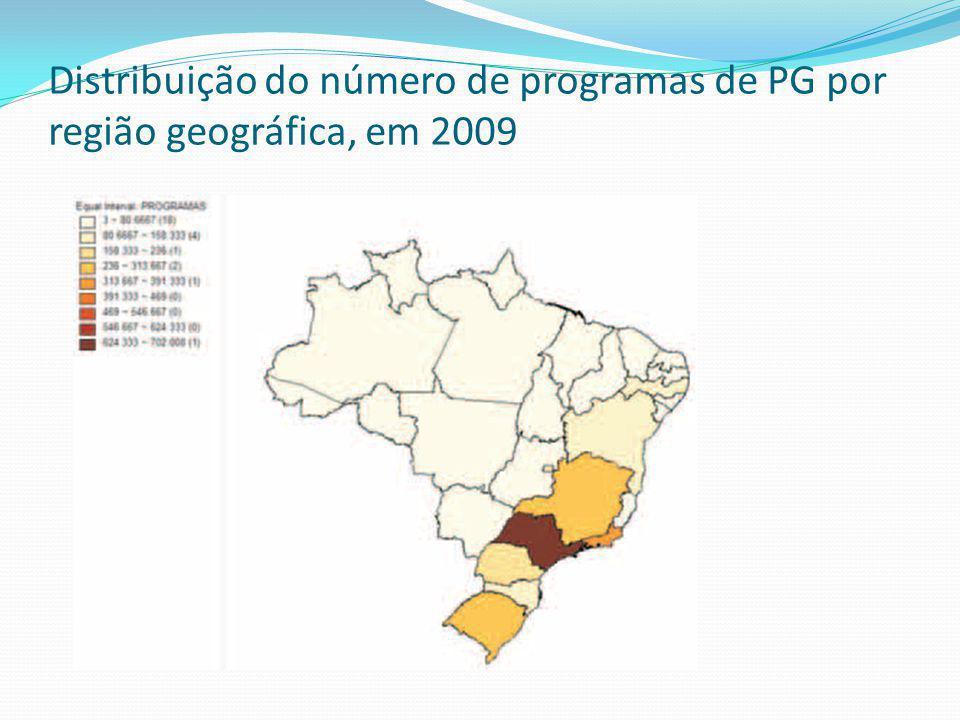 Distribuição do número de programas de PG por região geográfica, em 2009