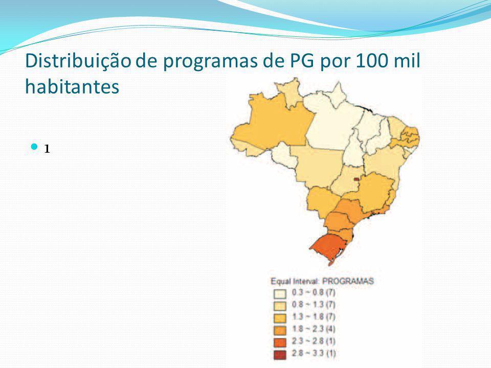 Distribuição de programas de PG por 100 mil habitantes 1