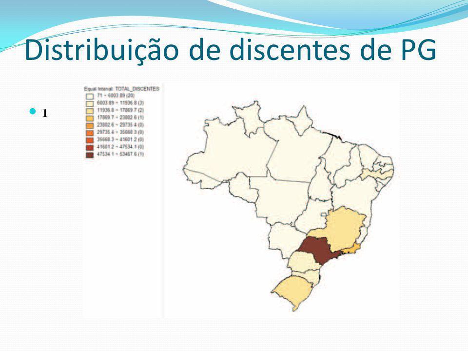 Distribuição de discentes de PG 1