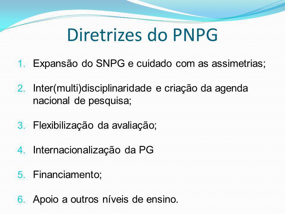 Diretrizes do PNPG 1. Expansão do SNPG e cuidado com as assimetrias; 2. Inter(multi)disciplinaridade e criação da agenda nacional de pesquisa; 3. Flex