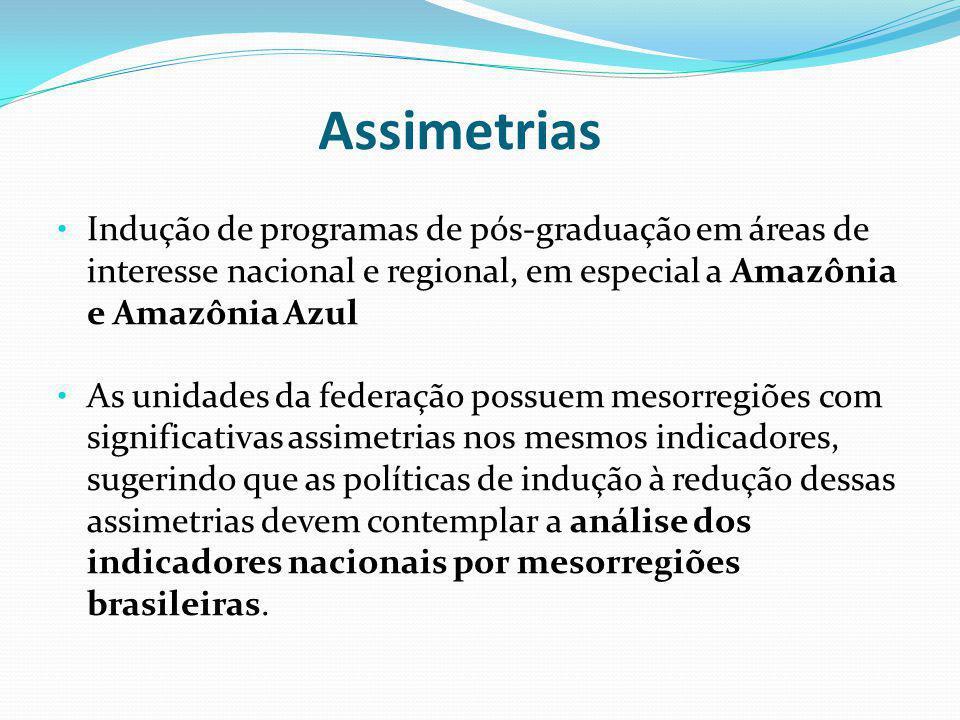 Assimetrias Indução de programas de pós-graduação em áreas de interesse nacional e regional, em especial a Amazônia e Amazônia Azul As unidades da fed