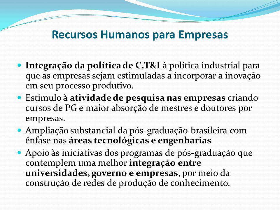 Recursos Humanos para Empresas Integração da política de C,T&I à política industrial para que as empresas sejam estimuladas a incorporar a inovação em